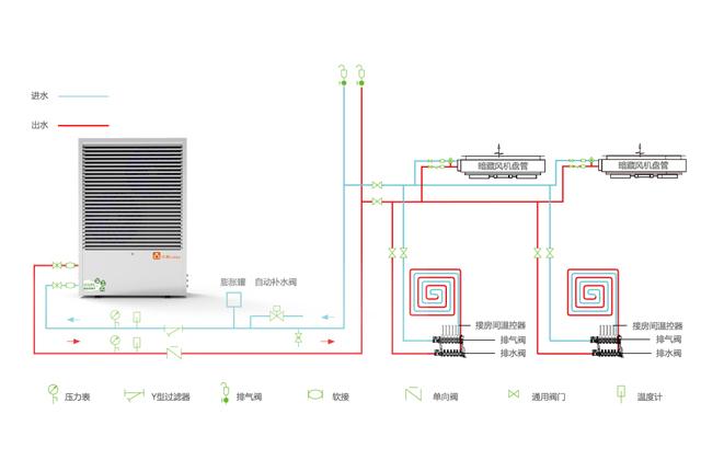空气源热泵水地暖安装规范