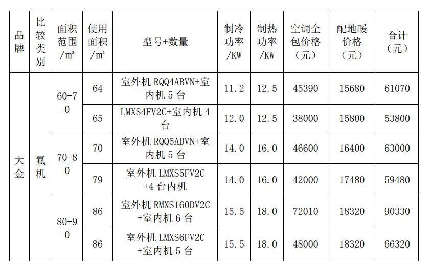 特靈中央空調價格表 清遠日立冷水機組回收咨詢